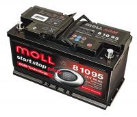 аккумулятор автомобильный MOLL AGM START-STOP PLUS 95 R+